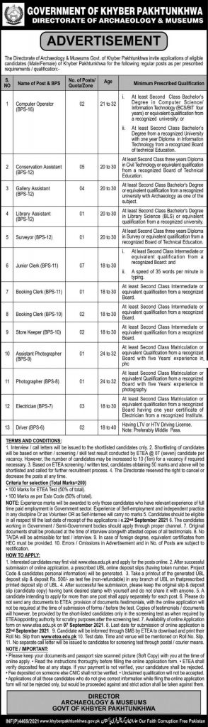 KP Directorate of Antiquarianism and Museums Jobs 2021