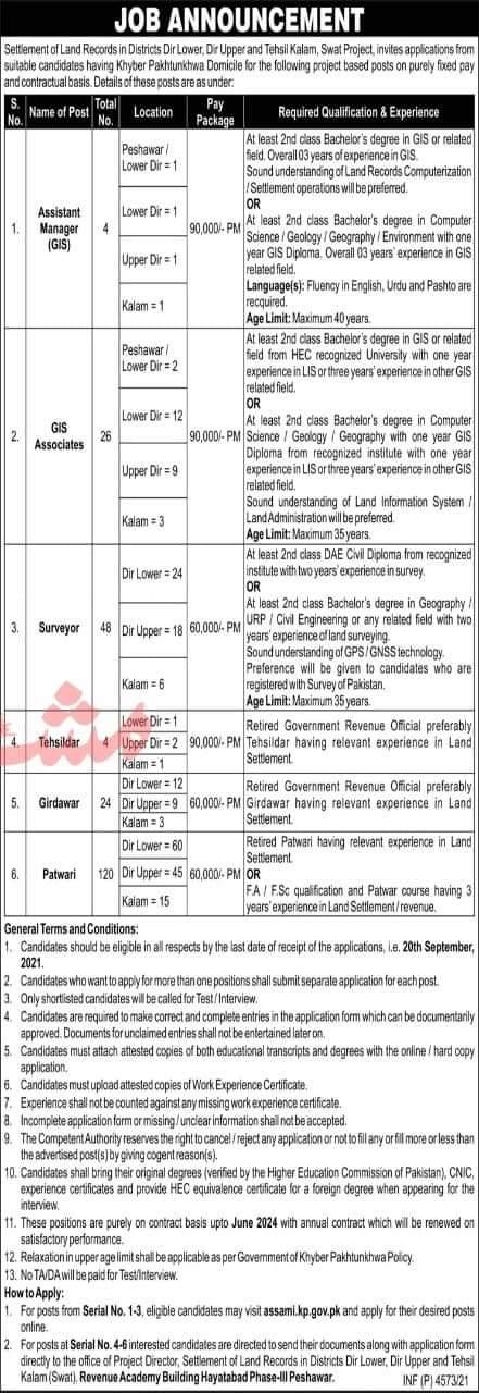 KPITB Jobs latest 2021 Swat Kalam Dir Project