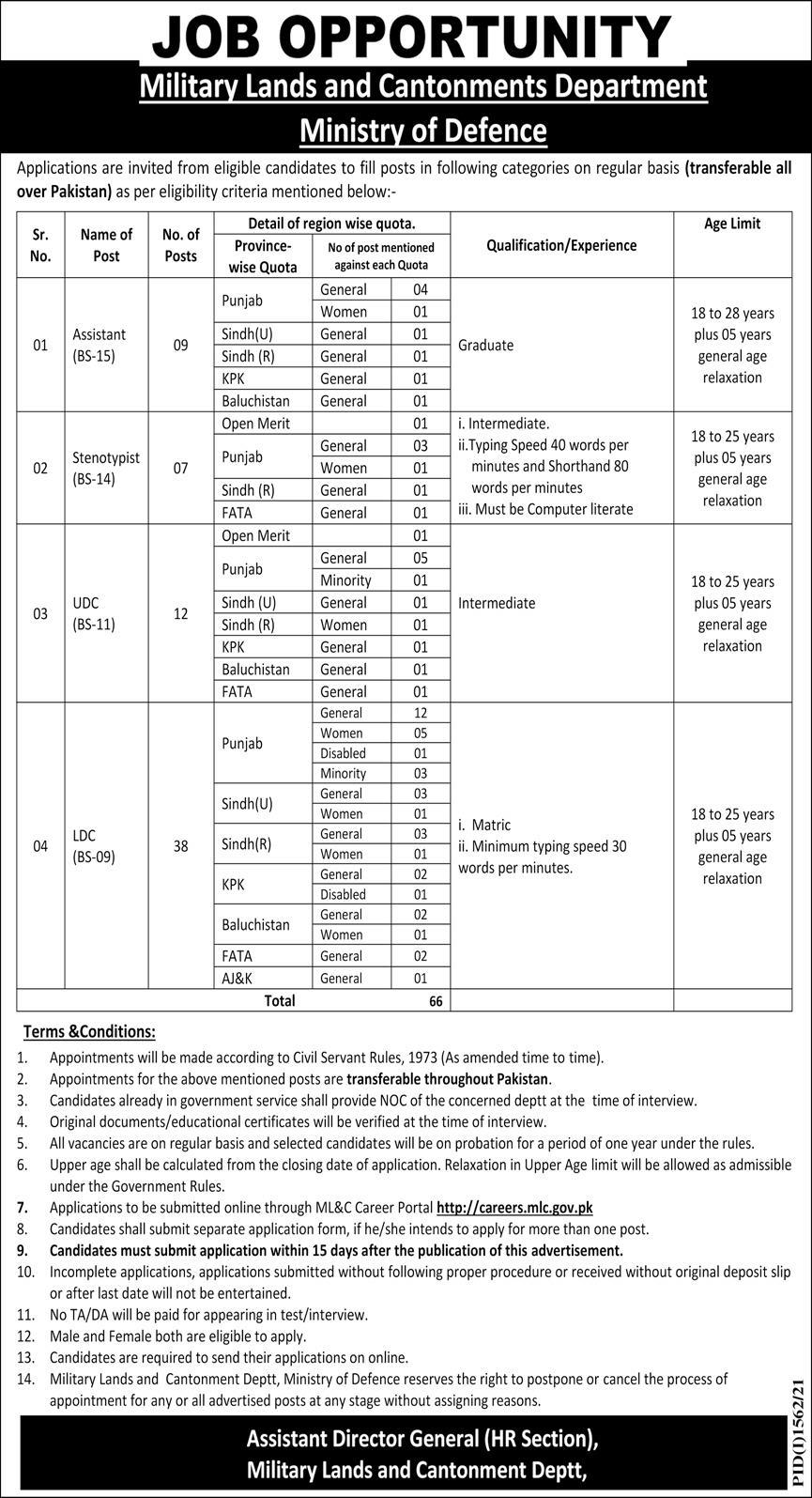 Military Lands and Cantonment Latest Jobs 2021