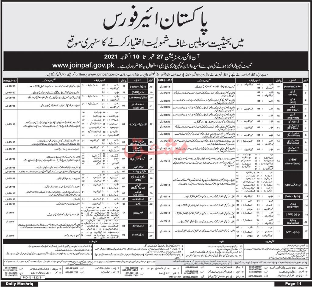 Join PAF Pakistan Air Force new latest jobs 2021
