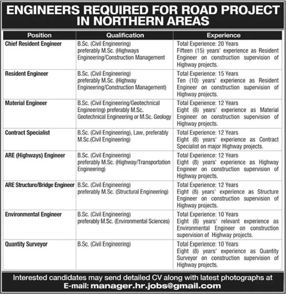 Jobs For Civil Engineers Road Project 2021