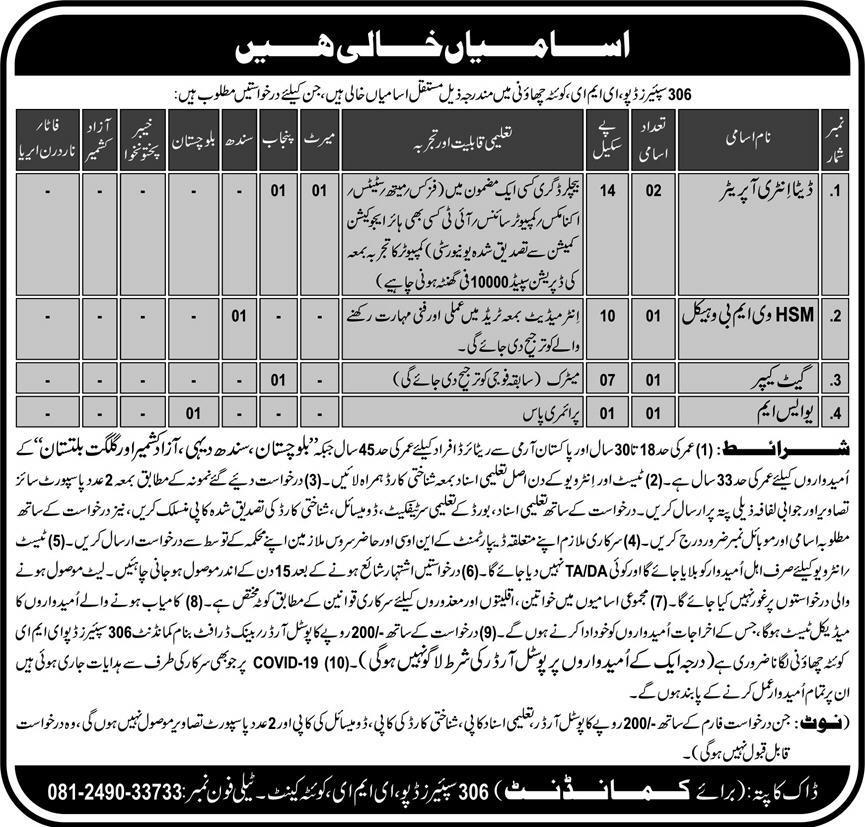 Pak Army Civilian EME Quetta Jobs 2021